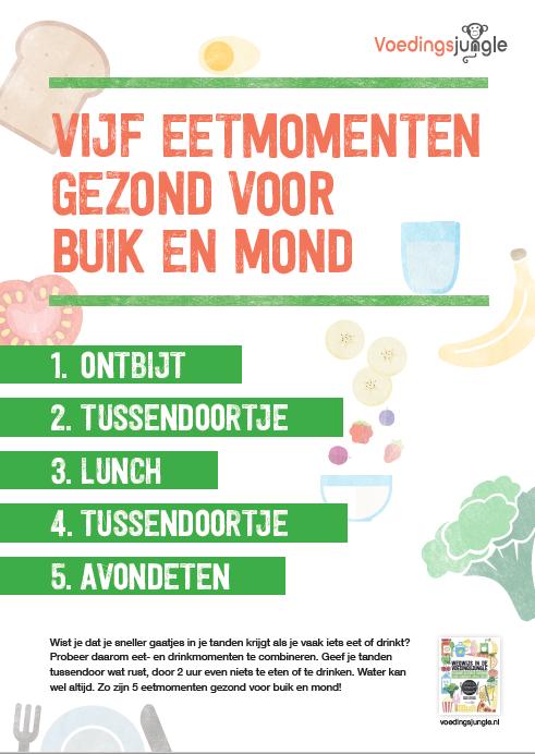 Poster eetmomenten voor op site
